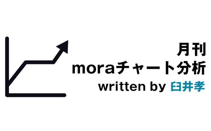 月刊moraチャート分析(2017年3月)