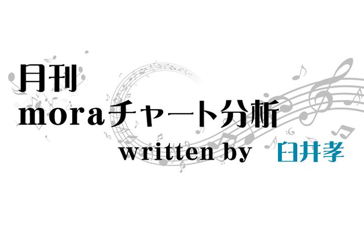 臼井孝・月刊moraチャート分析(2016年9月)